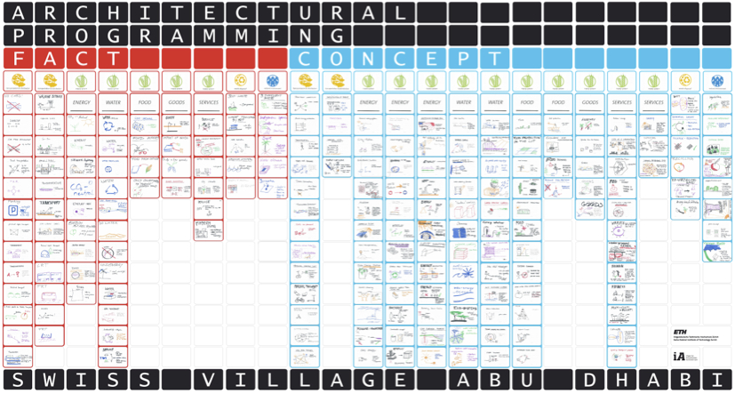 One Poster Of The Architectural Programming ...