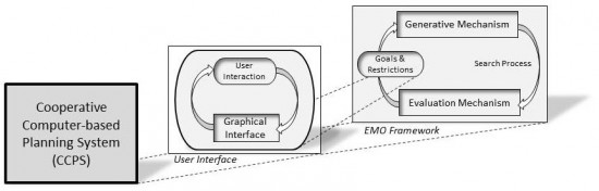 CCPS_Diagram
